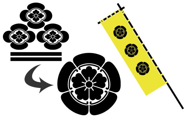 家紋と旗印の違いは?